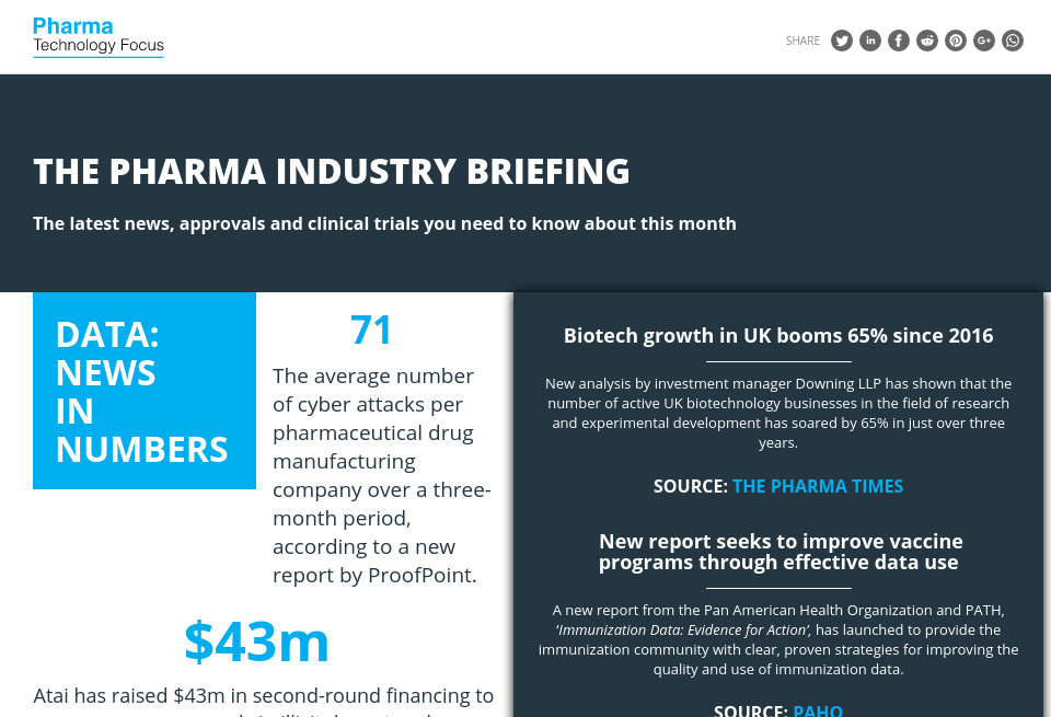 The pharma industry briefing - Pharma Technology Focus | Issue 82